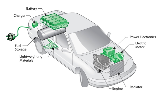 Repair Challenges for Hybrid Vehicles