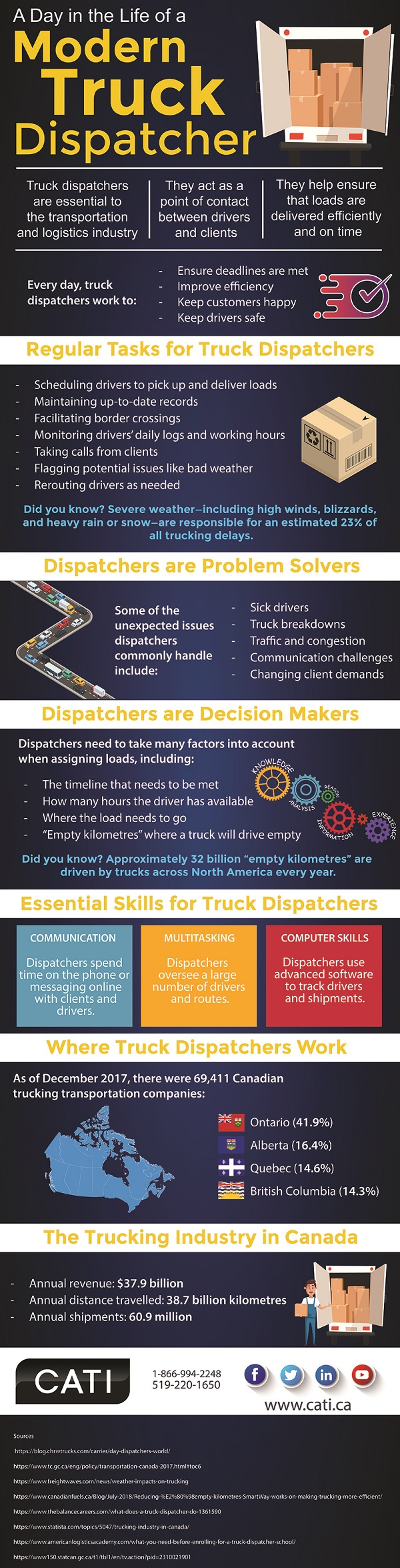 dispatch courses